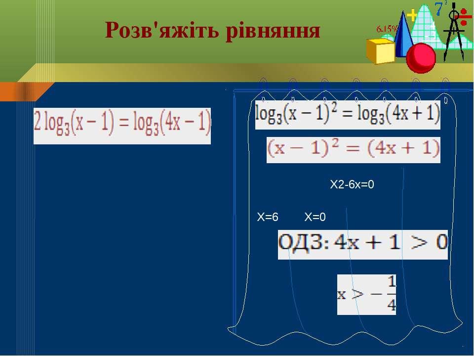 Х=6 Х=0 Х2-6х=0 Розв'яжіть рівняння
