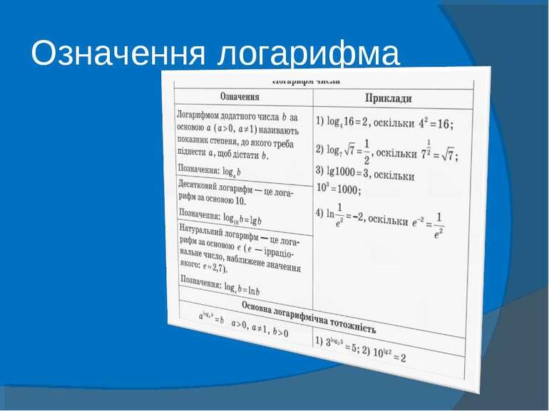 Означення логарифма