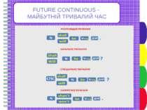 FUTURE CONTINUOUS - МАЙБУТНІЙ ТРИВАЛИЙ ЧАС