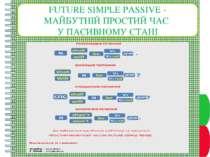FUTURE SIMPLE PASSIVE - МАЙБУТНІЙ ПРОСТИЙ ЧАС У ПАСИВНОМУ СТАНІ