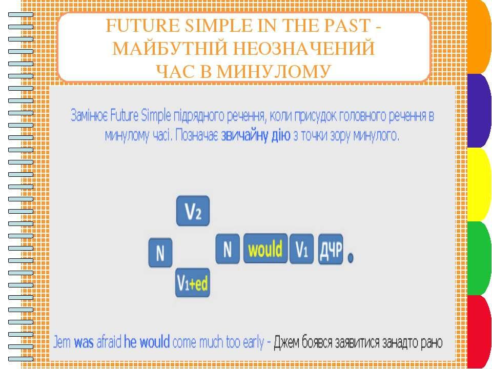 FUTURE SIMPLE IN THE PAST - МАЙБУТНІЙ НЕОЗНАЧЕНИЙ ЧАС В МИНУЛОМУ