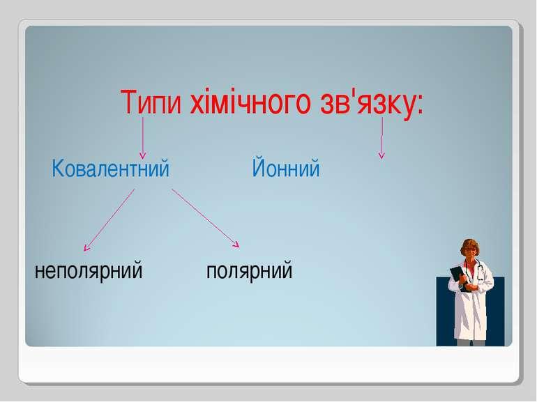 Типи хімічного зв'язку: Ковалентний Йонний полярний неполярний