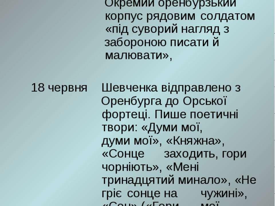 ЗО травня Т. Г. Шевченкові оголошено царський вирок про заслання його в Окрем...