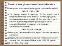 Міжнародна платіжна позиція країни (правило Вальраса) IM = X + NA + NR, де IM...