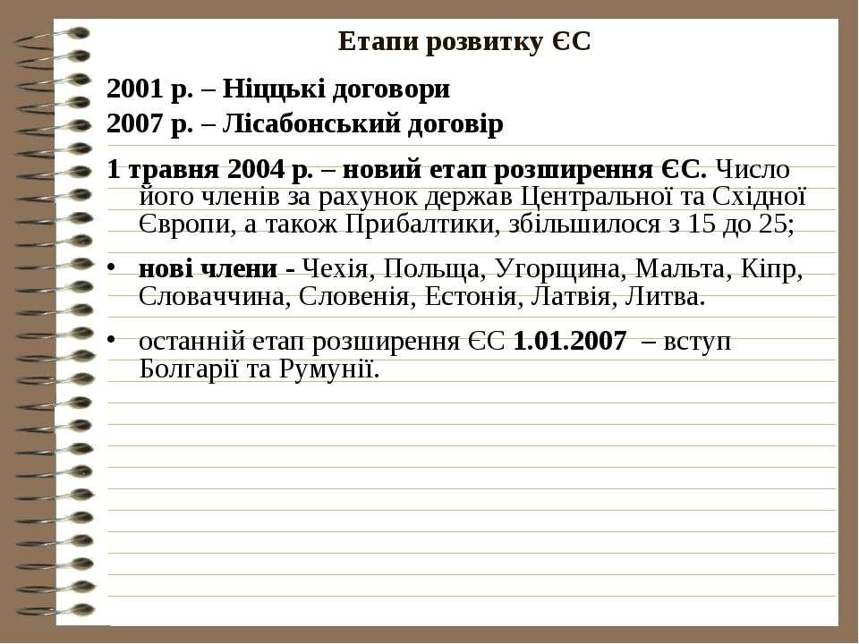 Етапи розвитку ЄС 2001 р. – Ніццькі договори 2007 р. – Лісабонський договір 1...