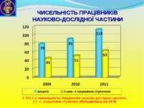 ЧИСЕЛЬНІСТЬ ПРАЦІВНИКІВ НАУКОВО-ДОСЛІДНОЇ ЧАСТИНИ У 2011 р. чисельність праці...