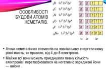 ОСОБЛИВОСТІ БУДОВИ АТОМІВ НЕМЕТАЛІВ. Атоми неметалічних елементів на зовнішнь...