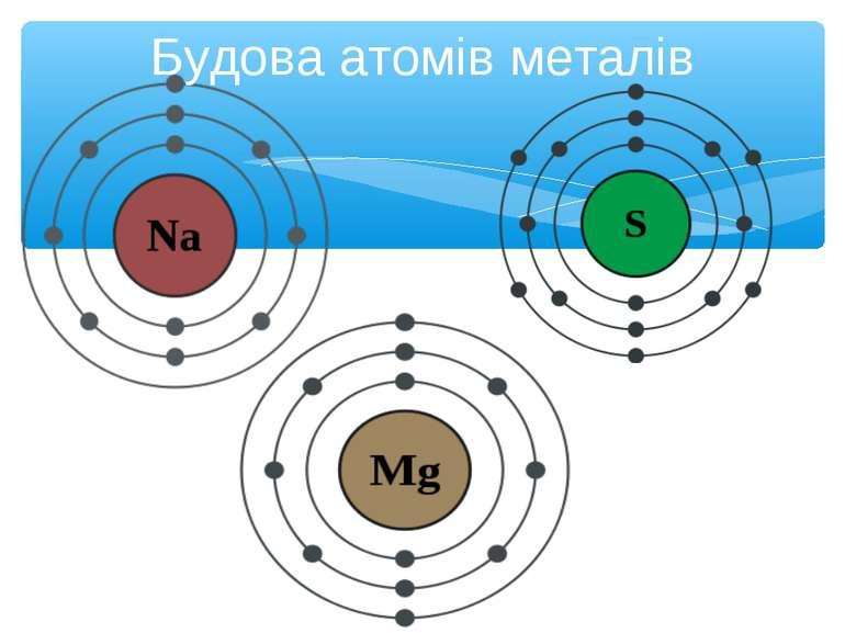 Будова атомів металів