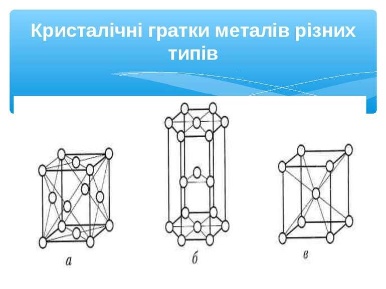 Кристалічні гратки металів різних типів