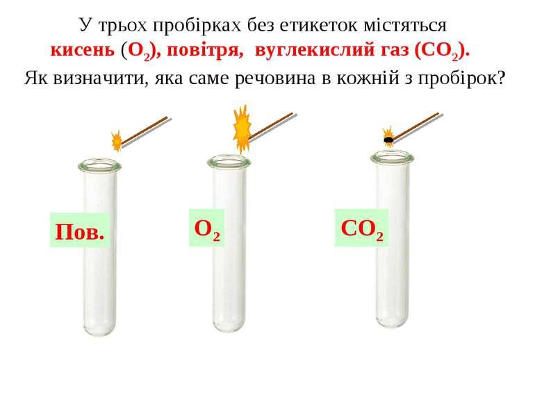 Пов. O2 СО2 У трьох пробірках без етикеток містяться кисень (O2), повітря, ву...