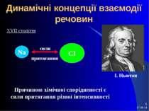 * * Динамічні концепції взаємодії речовин XVII століття І. Ньютон Na CI сили ...