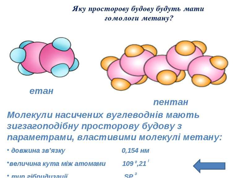 Яку просторову будову будуть мати гомологи метану? етан пентан Молекули насич...