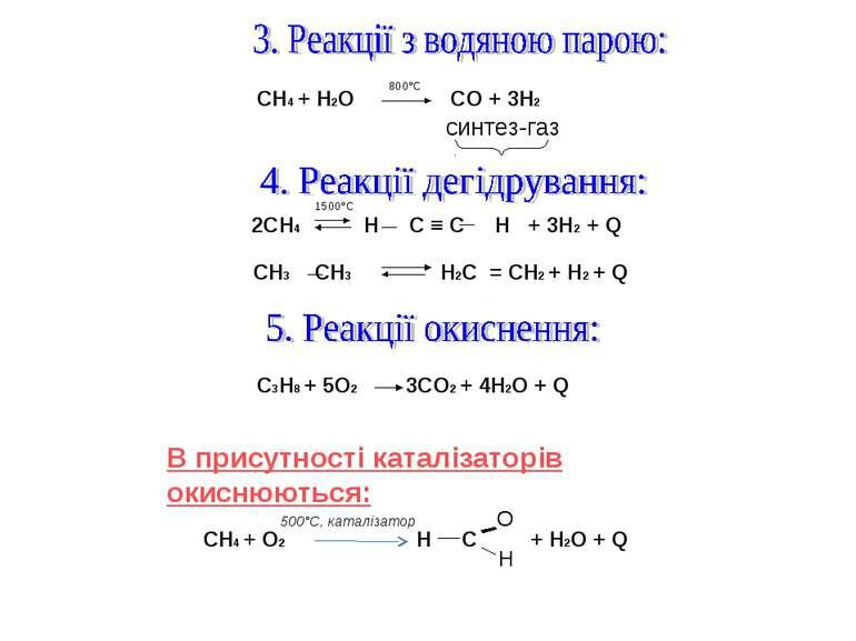 СН4 + Н2О СО + 3Н2 800°С синтез-газ 2СН4 Н С ≡ С Н + 3Н2 + Q 1500°С СН3 СН3 Н...