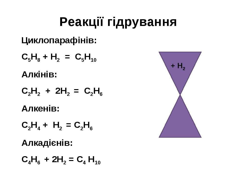 Реакції гідрування Циклопарафінів: С5Н8 + Н2 = С5Н10 Алкінів: С2Н2 + 2Н2 = С2...