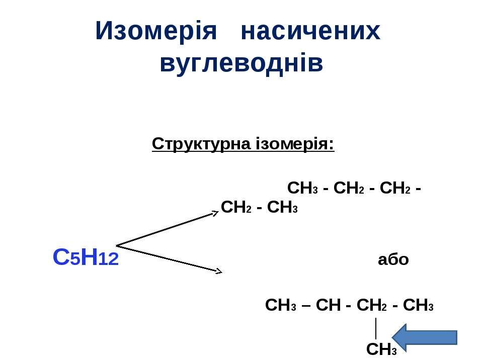 Изомерія насичених вуглеводнів Структурна ізомерія: CH3 - CH2 - CH2 - CH2 - C...