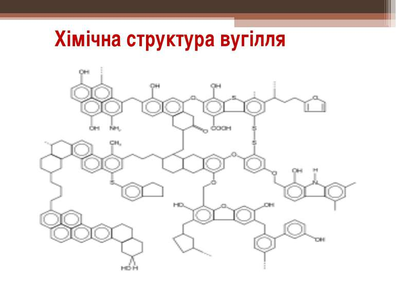 Хімічна структура вугілля