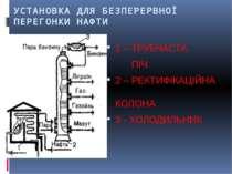 УСТАНОВКА ДЛЯ БЕЗПЕРЕРВНОЇ ПЕРЕГОНКИ НАФТИ 1 – ТРУБЧАСТА ПІЧ 2 – РЕКТИФІКАЦІЙ...