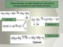 Хімічні реакції, на яких базуються синтетичні методи добування органічних реч...