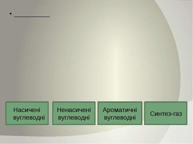 Насичені вуглеводні Ненасичені вуглеводні Ароматичні вуглеводні Синтез-газ