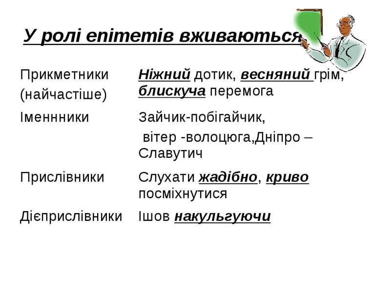 У ролі епітетів вживаються: