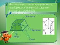 Многогранники Многогранник — тіло, поверхня якого складається зі скінченної к...