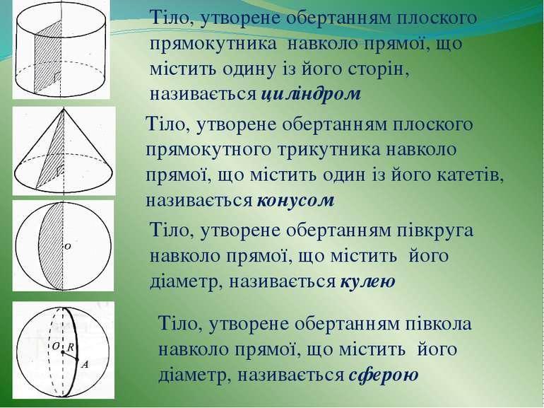 Тіло, утворене обертанням плоского прямокутника навколо прямої, що містить од...