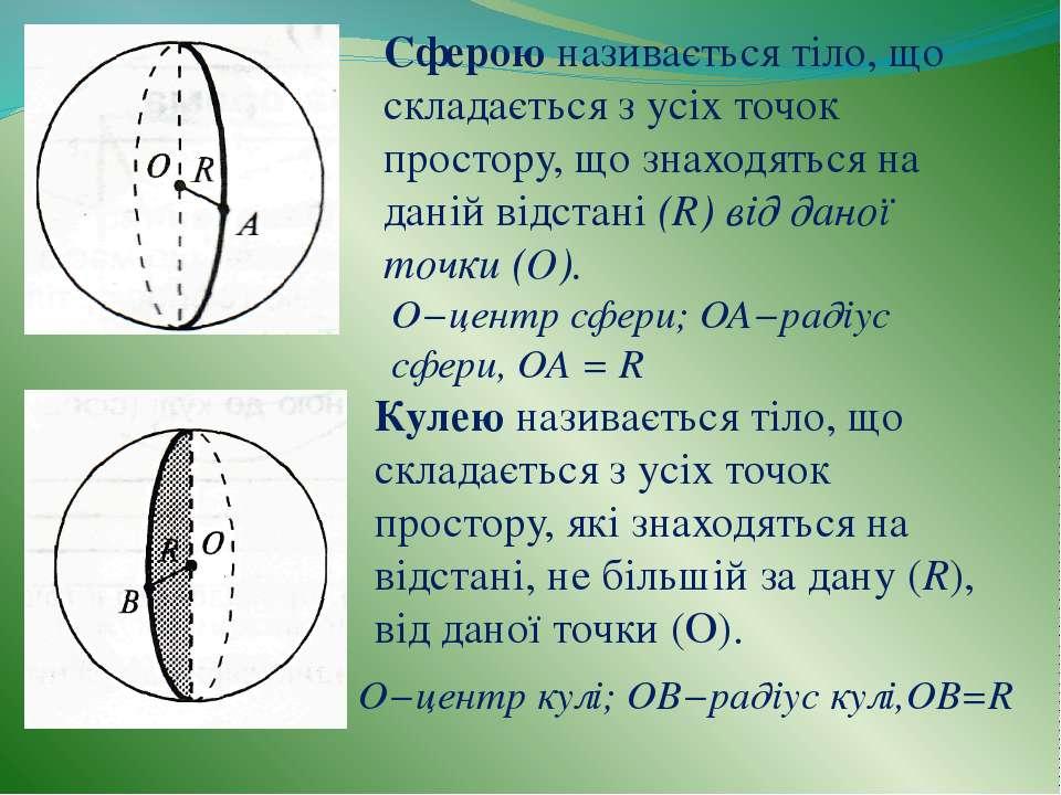 Сферою називається тіло, що складається з усіх точок простору, що знаходяться...