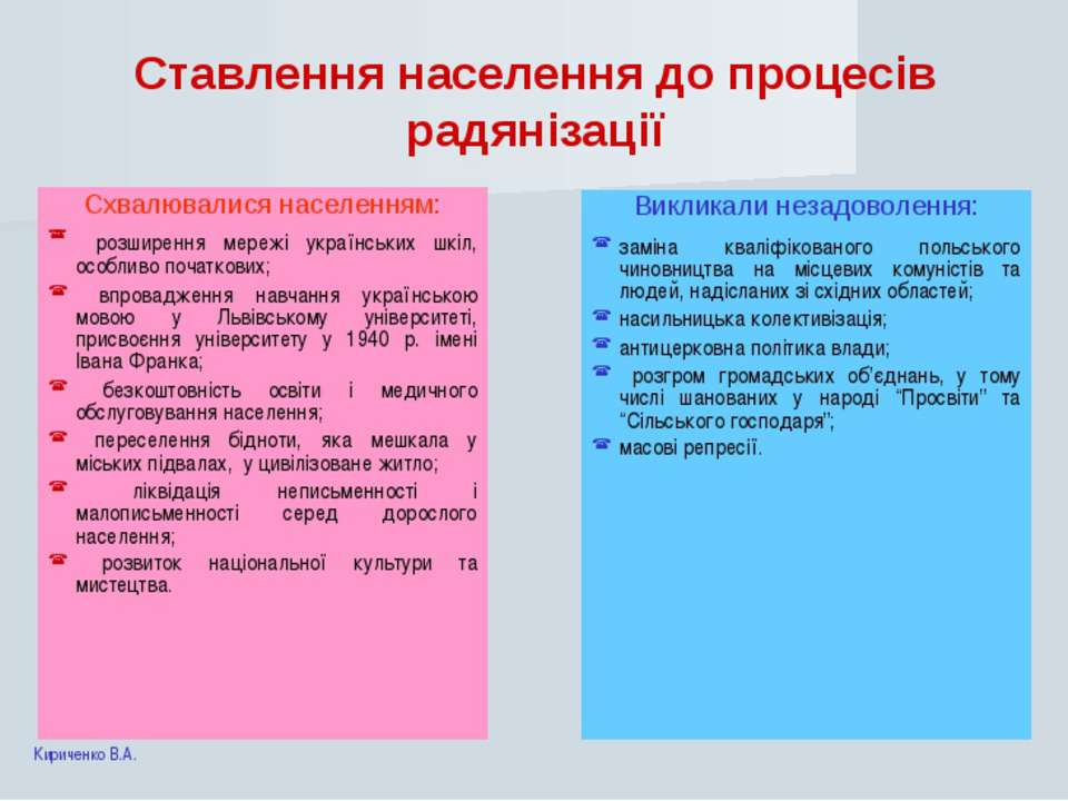 Ставлення населення до процесів радянізації Схвалювалися населенням: розширен...