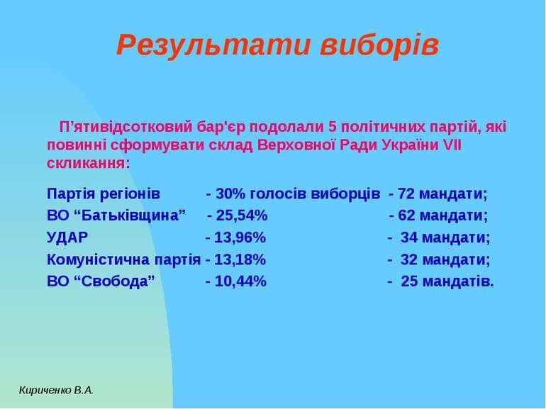 Результати виборів П'ятивідсотковий бар'єр подолали 5 політичних партій, які ...