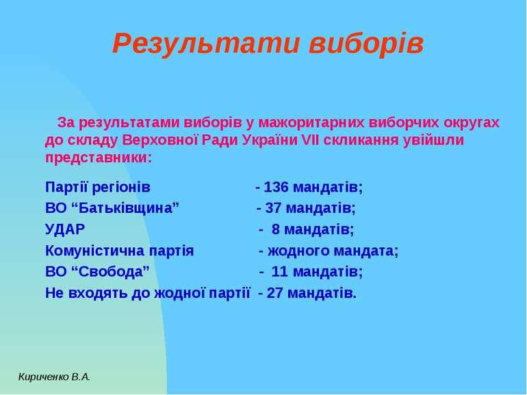 Результати виборів За результатами виборів у мажоритарних виборчих округах до...