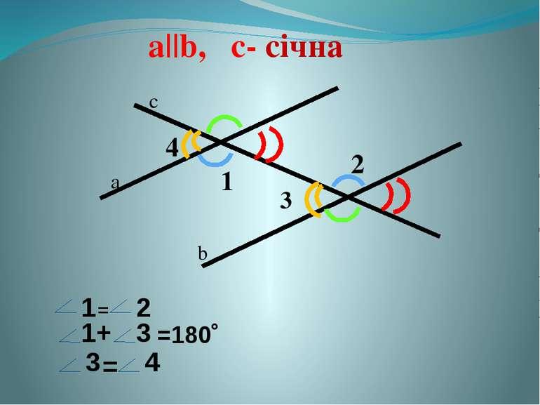 а b c 1 2 3 4 a||b, с- січна 1 1+ 3 =180˚ 3 4 =