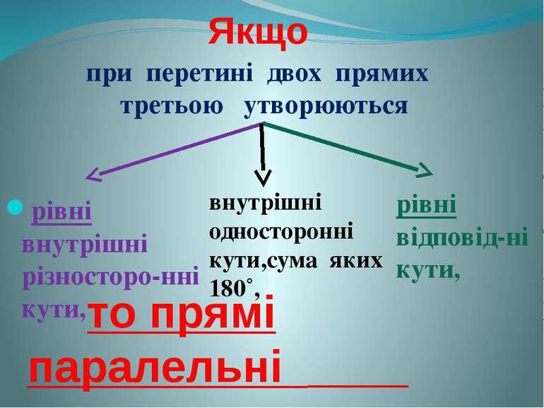 то прямі паралельні Якщо рівні внутрішні різносторо-нні кути, внутрішні однос...