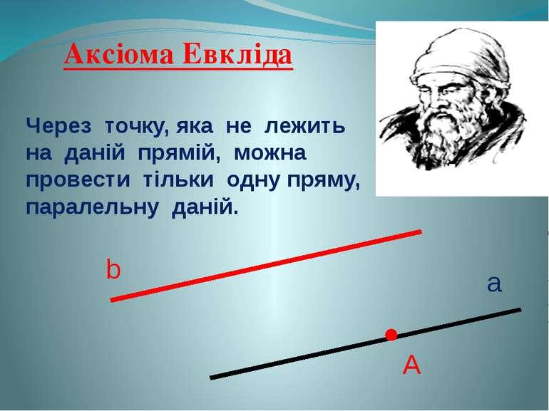 Через точку, яка не лежить на даній прямій, можна провести тільки одну пряму,...