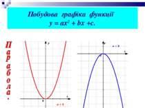 Побудова графіка функції у = ах2 + bх +с.