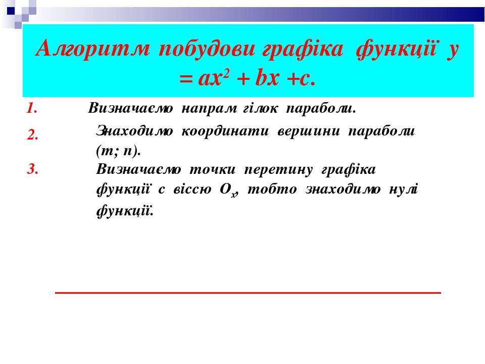 Алгоритм побудови графіка функції у = ах2 + bх +с. 1. Визначаємо напрам гілок...