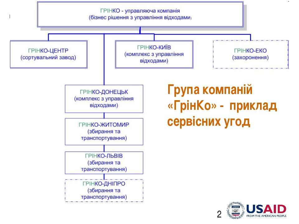 Група компаній «ГрінКо» - приклад сервісних угод PPP Strategies, Aug. 4-15, 2008