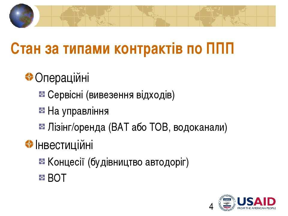 Стан за типами контрактів по ППП Операційні Сервісні (вивезення відходів) На ...