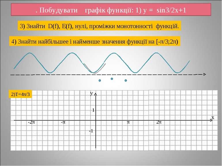 . Побудувати графік функції: 1) y = sin3/2x+1 2)T=4π/3 3) Знайти D(f), E(f), ...