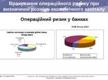Врахування операційного ризику при визначенні розміру економічного капіталу О...
