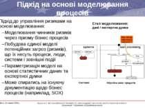 Підхід на основі моделювання процесів Підхід до управління ризиками на основі...