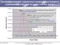 Ситуаційна вправа: управління операційним ризиком, спричиненим мінливістю кур...