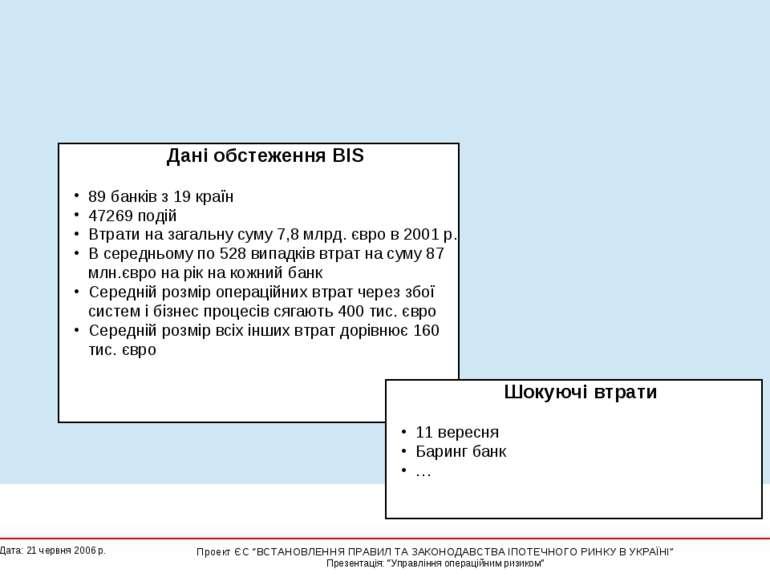 Що таке операційний ризик ?  Дані обстеження ВIS 89 банків з 19 країн 47269 ...