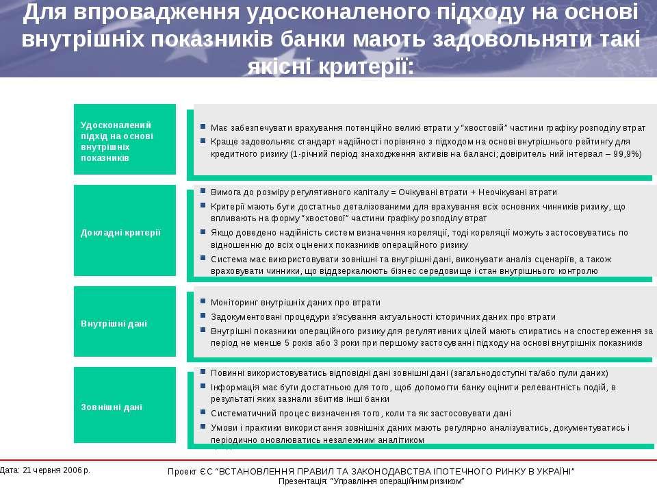Для впровадження удосконаленого підходу на основі внутрішніх показників банки...