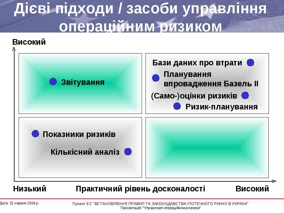 Дієві підходи / засоби управління операційним ризиком * Дата: 21 червня 2006 ...