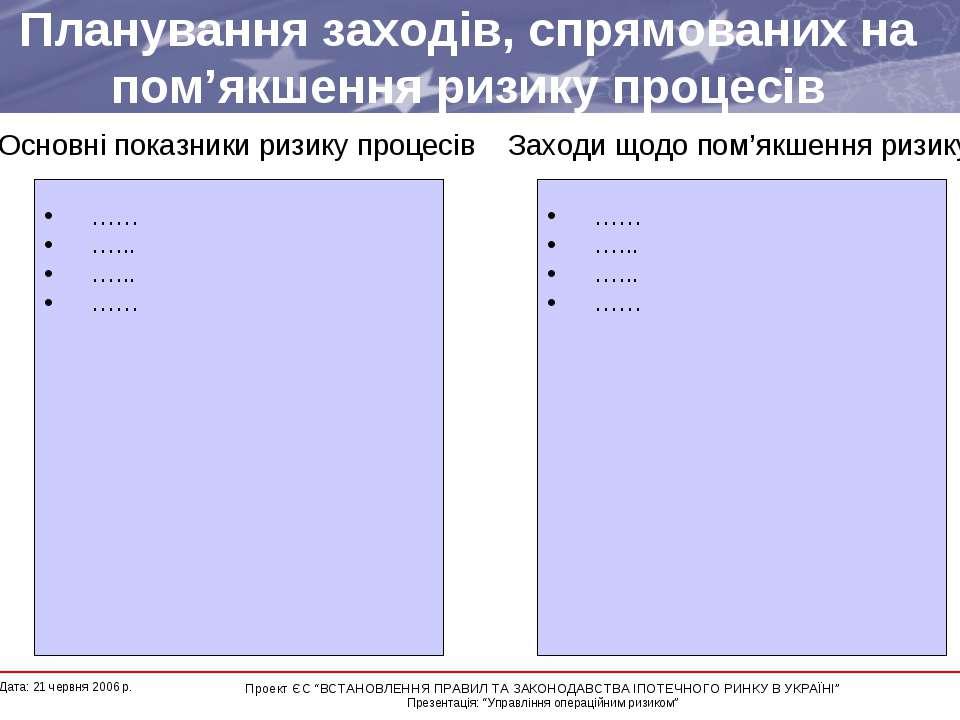 Планування заходів, спрямованих на пом'якшення ризику процесів * Дата: 21 чер...