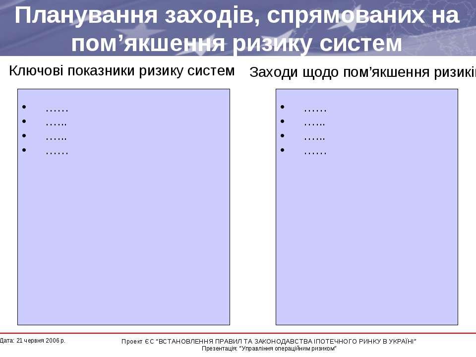 Планування заходів, спрямованих на пом'якшення ризику систем * Дата: 21 червн...