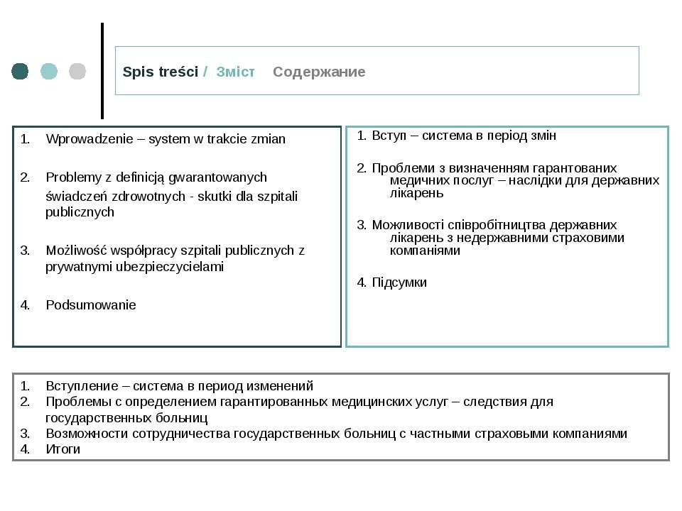 Spis treści / Зміст Содержание 1. Wprowadzenie – system w trakcie zmian 2. Pr...