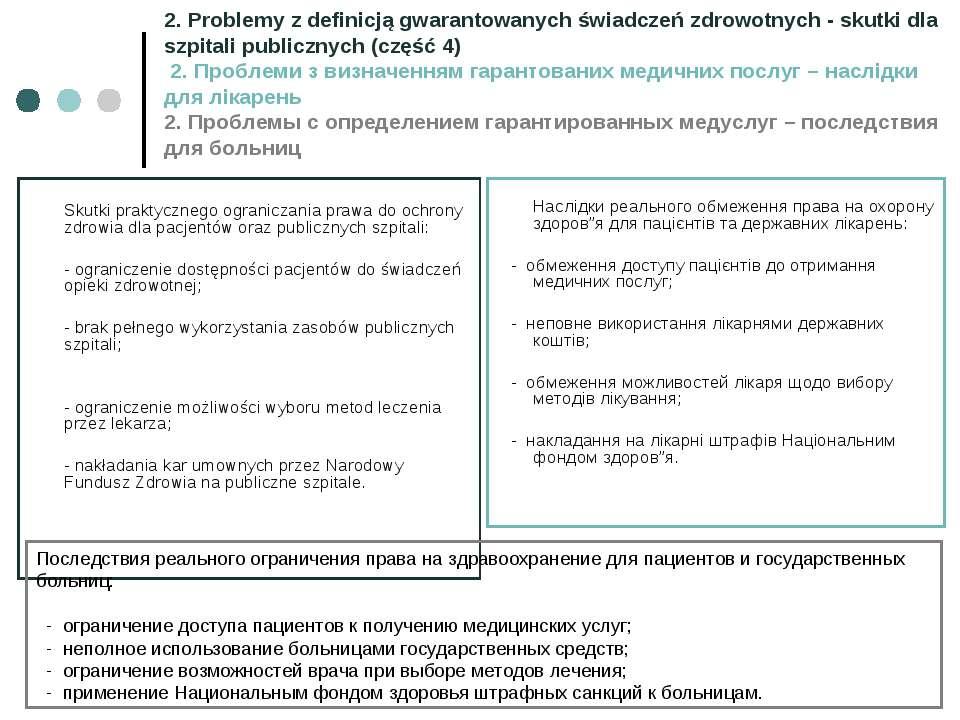 Skutki praktycznego ograniczania prawa do ochrony zdrowia dla pacjentów oraz ...