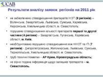 Результати аналізу заявок регіонів на 2011 рік не забезпечено співвідношення ...