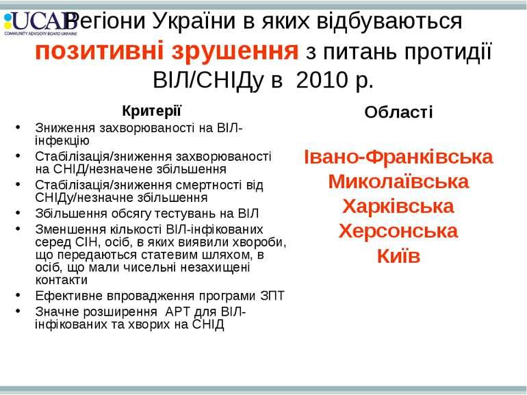 Регіони України в яких відбуваються позитивні зрушення з питань протидії ВІЛ/...